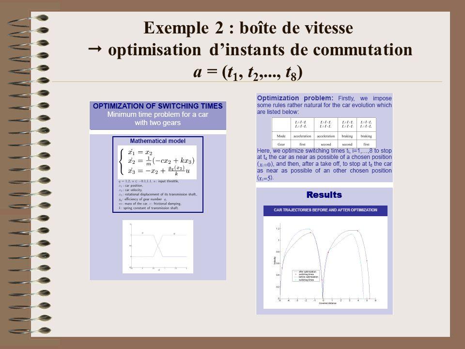 Exemple 2 : boîte de vitesse  optimisation d'instants de commutation a = (t1, t2,..., t8)