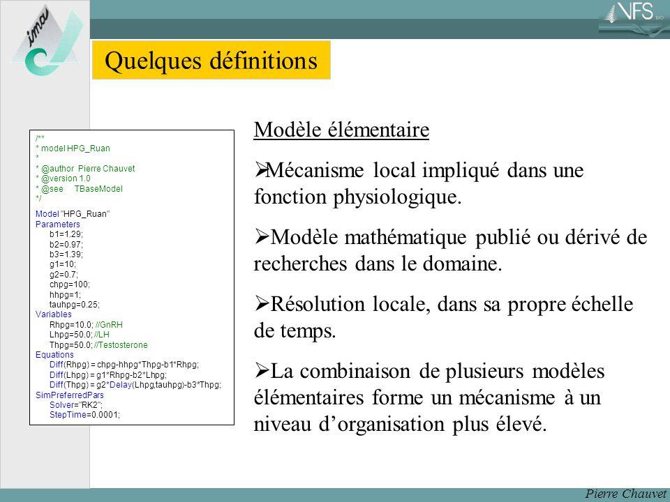 Quelques définitions Modèle élémentaire