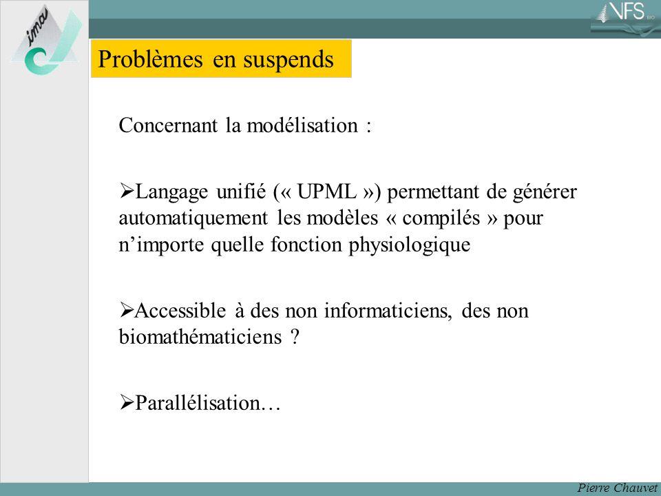Problèmes en suspends Concernant la modélisation :
