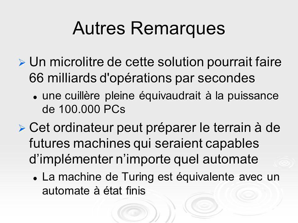 Autres Remarques Un microlitre de cette solution pourrait faire 66 milliards d opérations par secondes.