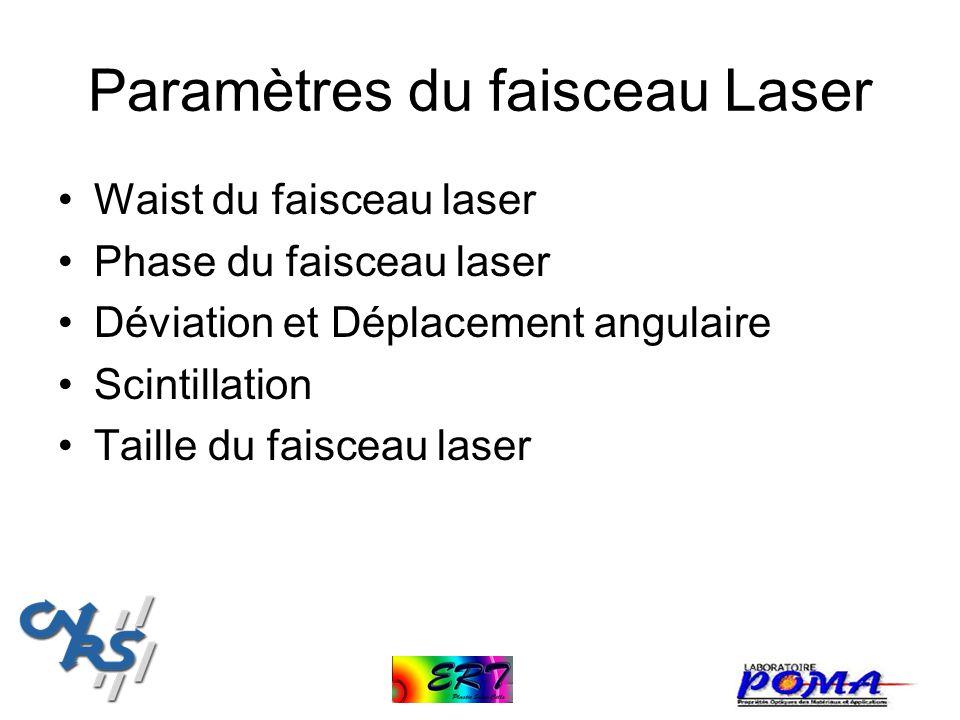 Paramètres du faisceau Laser