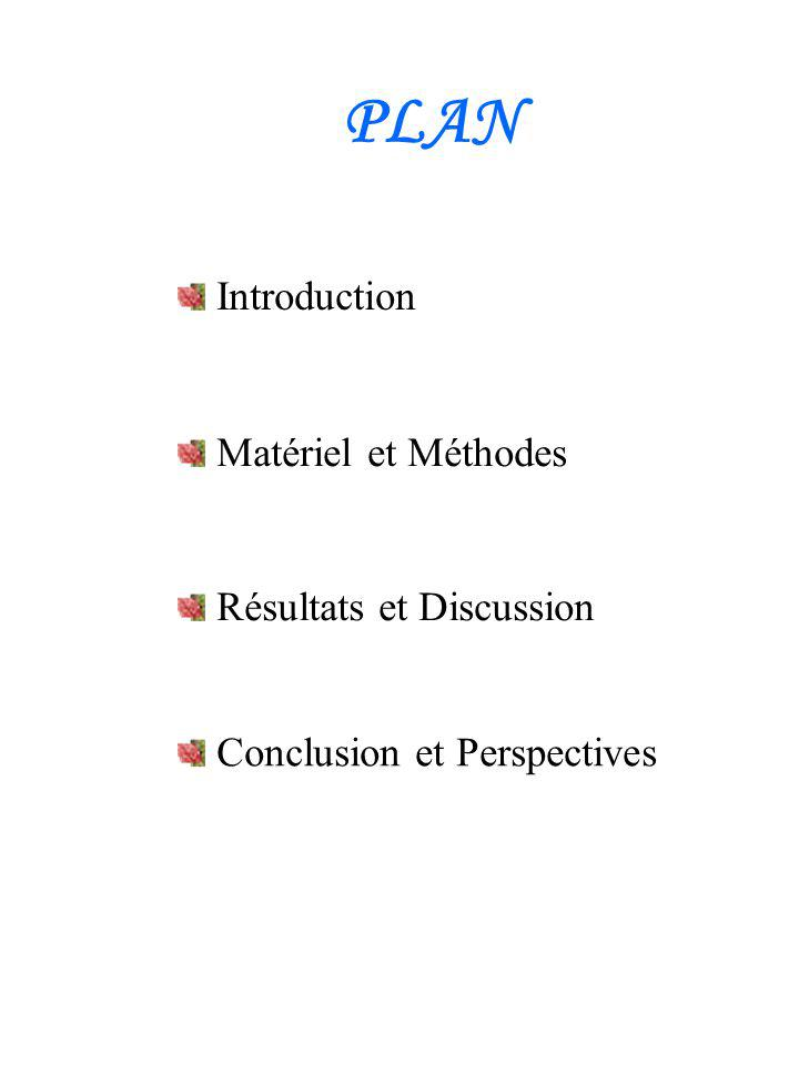 PLAN Introduction Matériel et Méthodes Résultats et Discussion