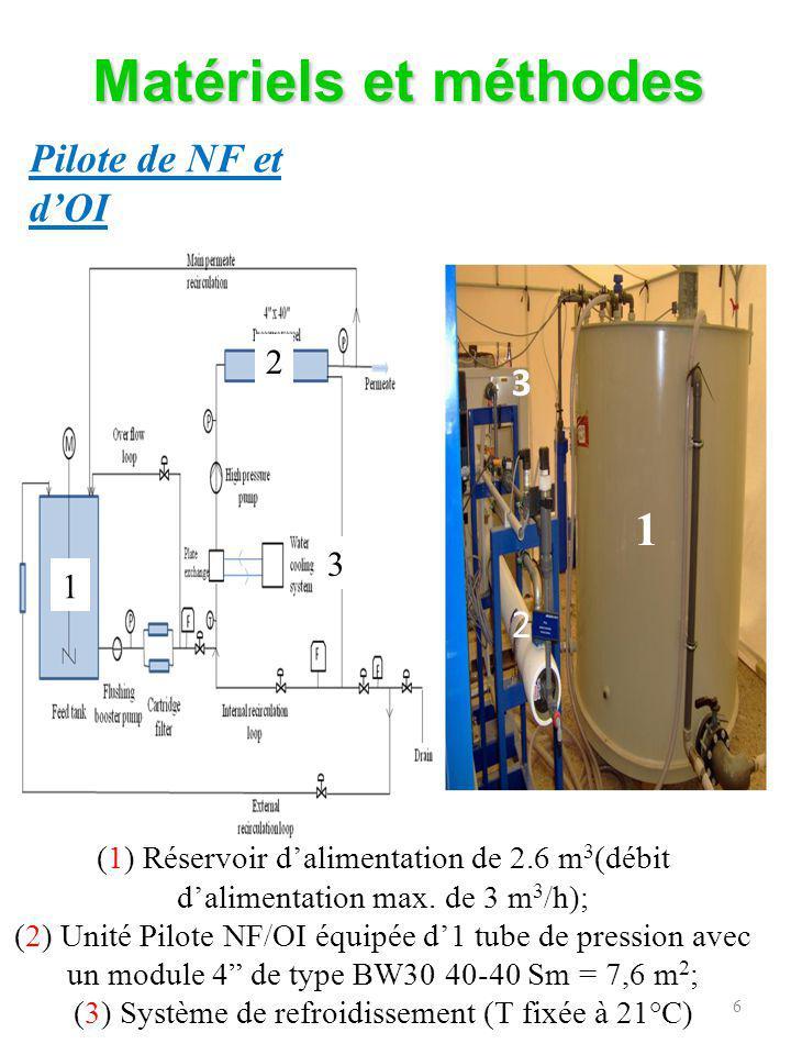 (3) Système de refroidissement (T fixée à 21°C)