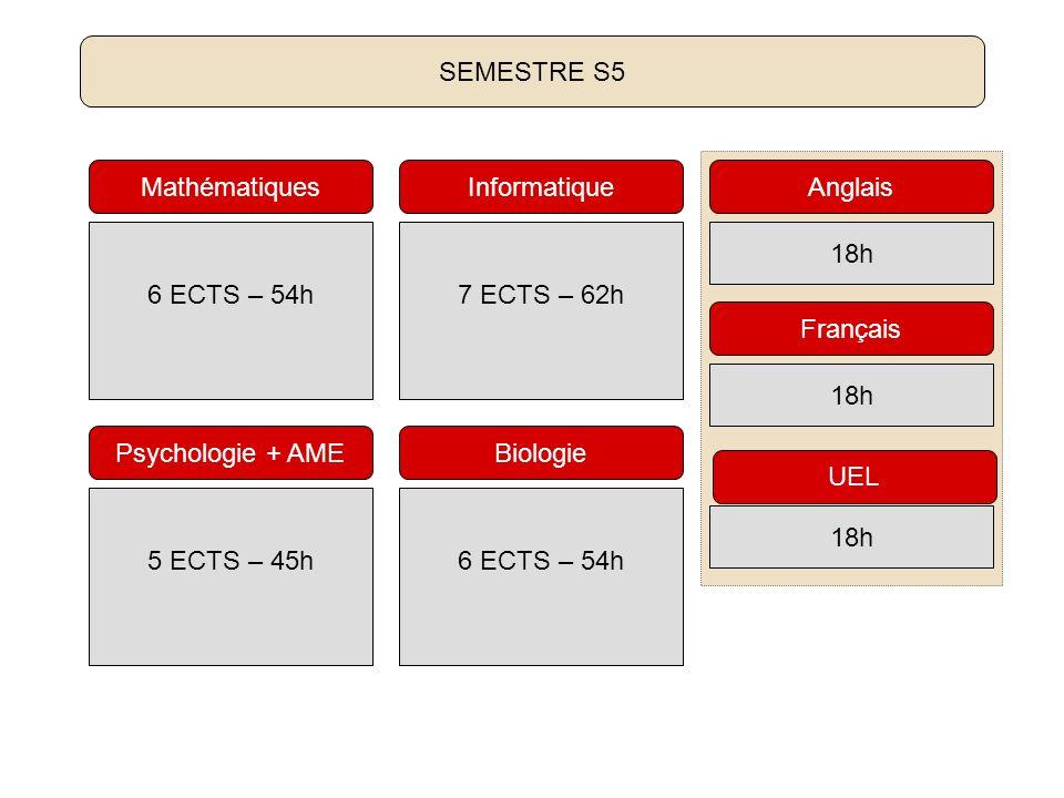 SEMESTRE S5 Mathématiques. Informatique. Anglais. 6 ECTS – 54h. 7 ECTS – 62h. 18h. Français. 18h.