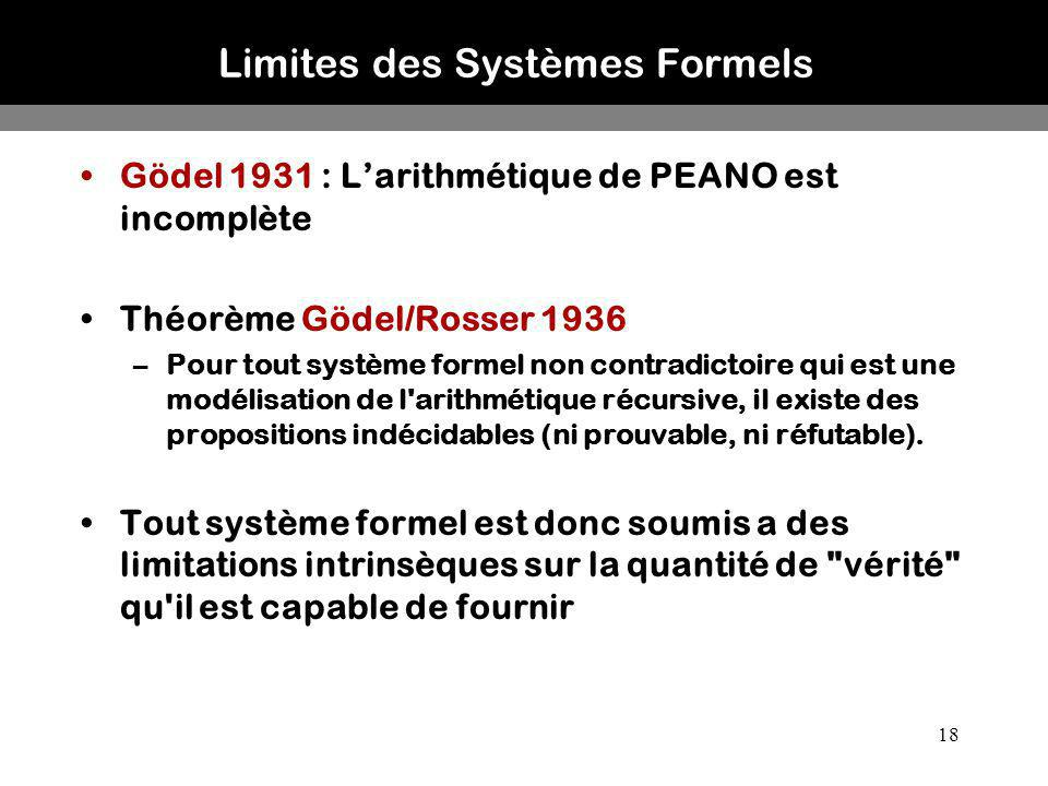 Limites des Systèmes Formels