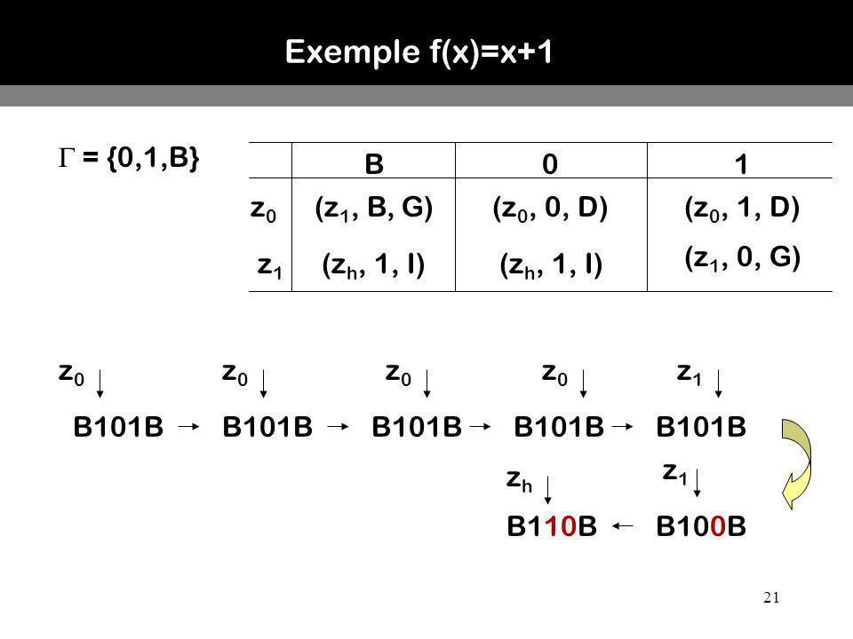 Exemple f(x)=x+1  = {0,1,B} B 1 z0 (z1, B, G) (z0, 0, D) (z0, 1, D)