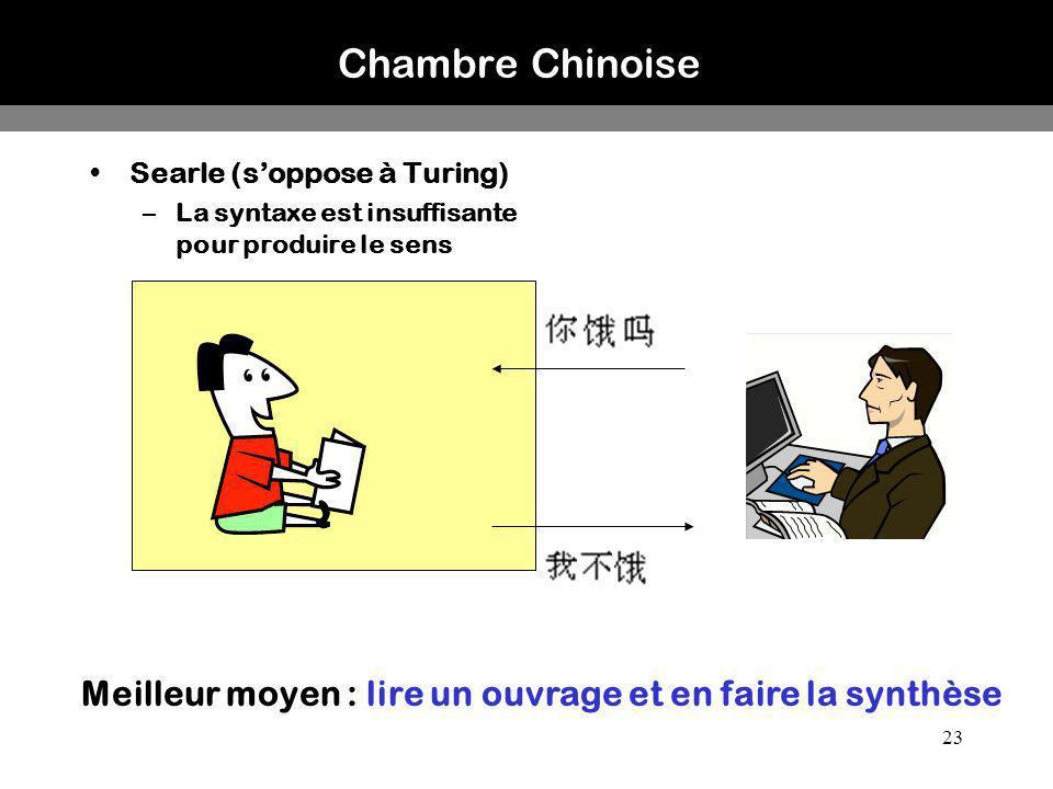 Chambre Chinoise Searle (s'oppose à Turing) La syntaxe est insuffisante pour produire le sens.