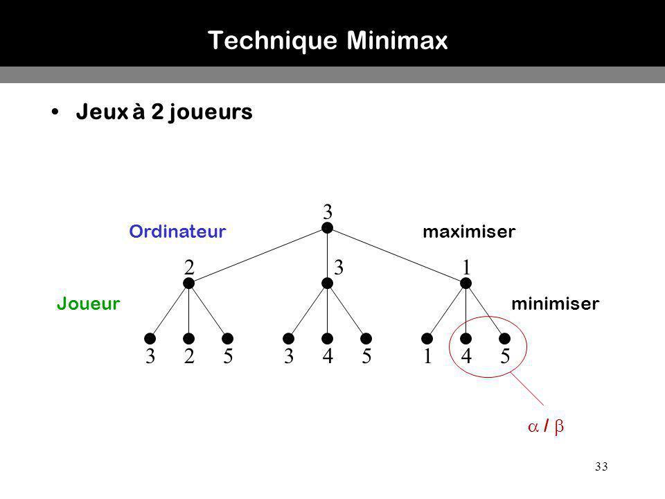 Technique Minimax Jeux à 2 joueurs 3 2 3 1 3 2 5 3 4 5 1 4 5