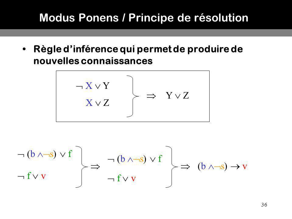 Modus Ponens / Principe de résolution