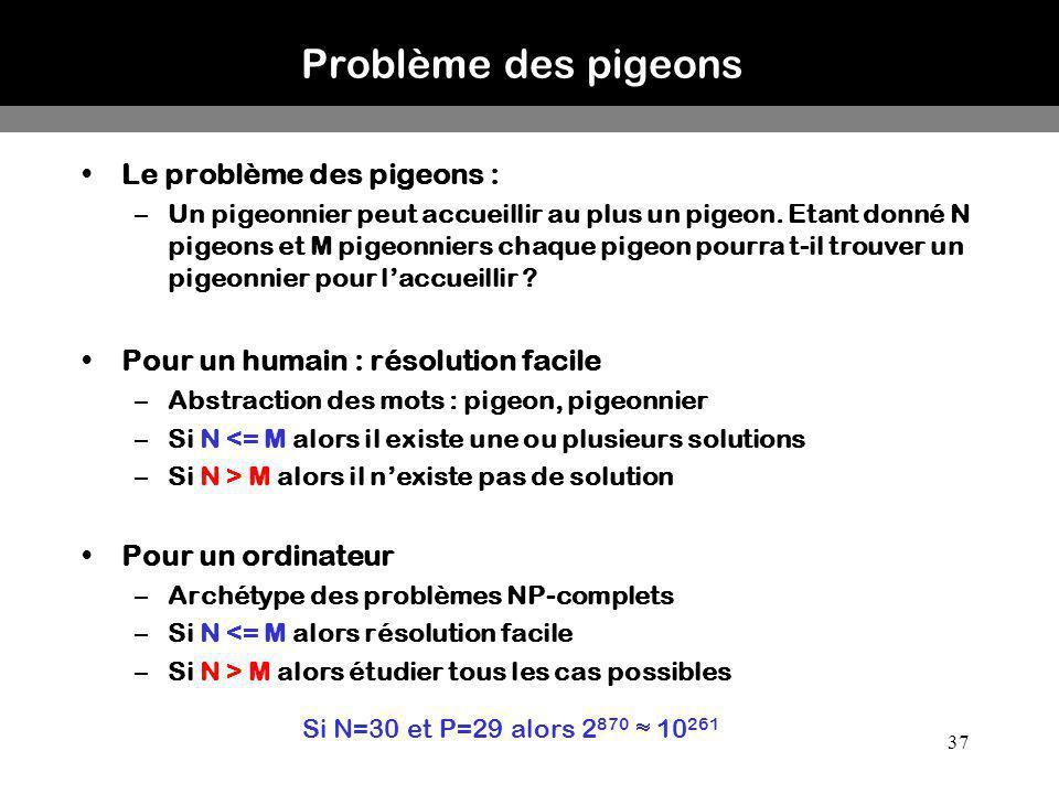 Problème des pigeons Le problème des pigeons :