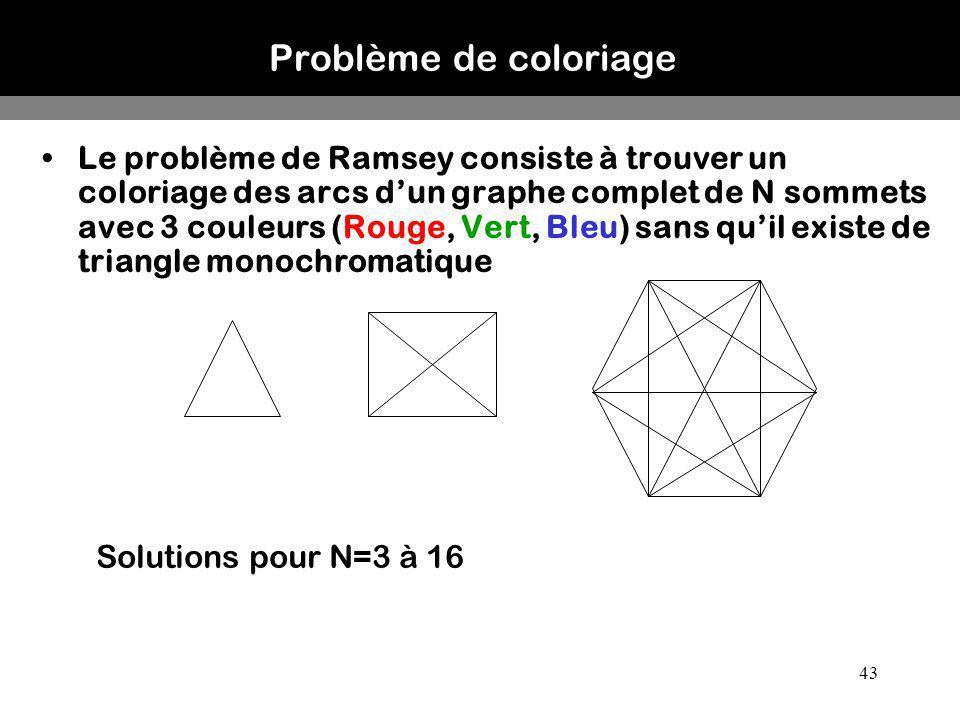 Problème de coloriage