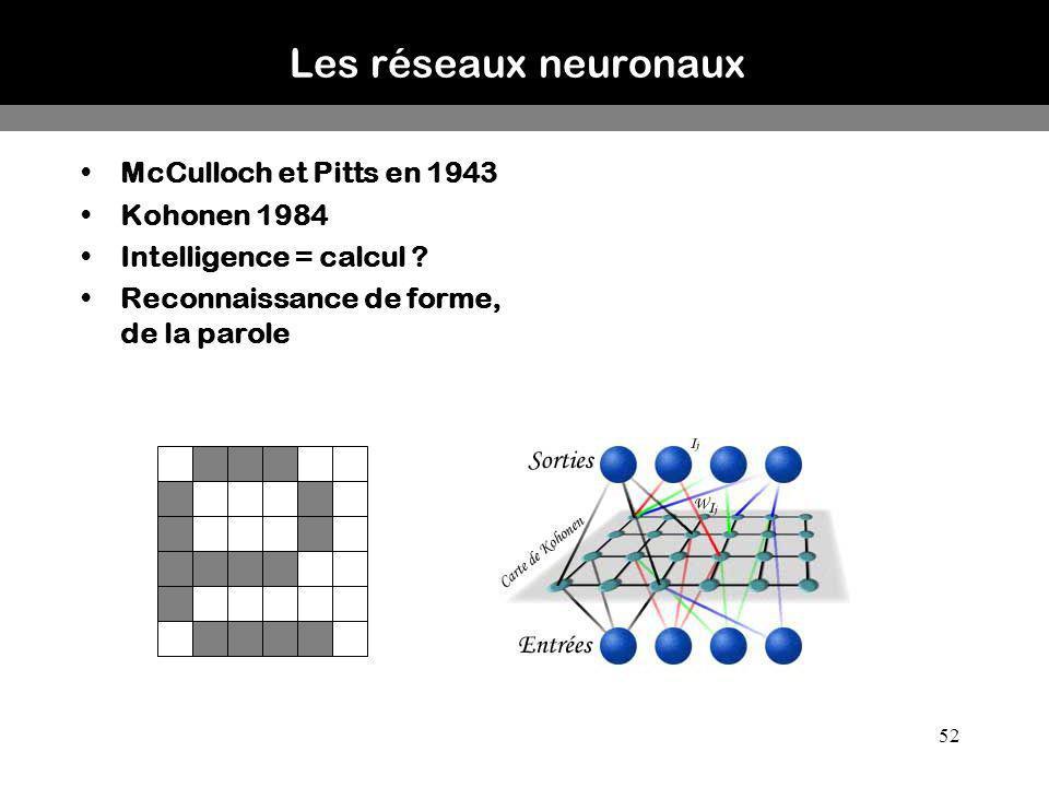Les réseaux neuronaux McCulloch et Pitts en 1943 Kohonen 1984
