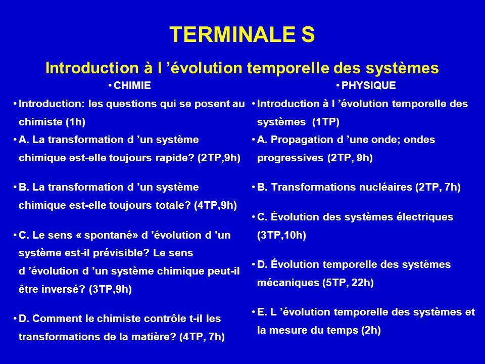 TERMINALE S Introduction à l 'évolution temporelle des systèmes