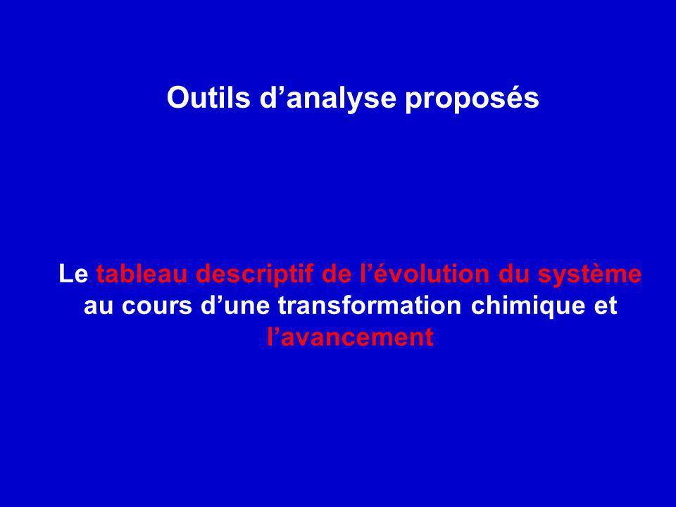 Outils d'analyse proposés