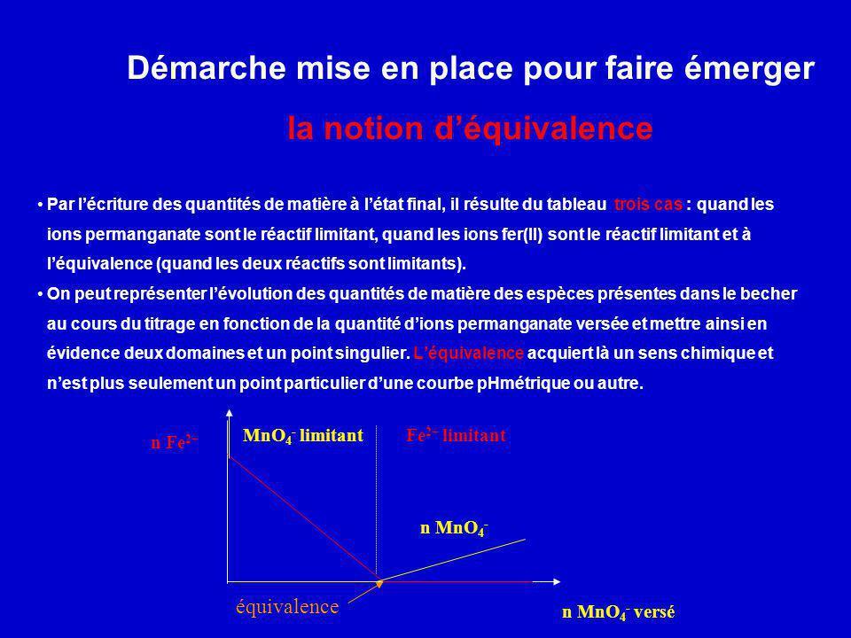 Démarche mise en place pour faire émerger la notion d'équivalence