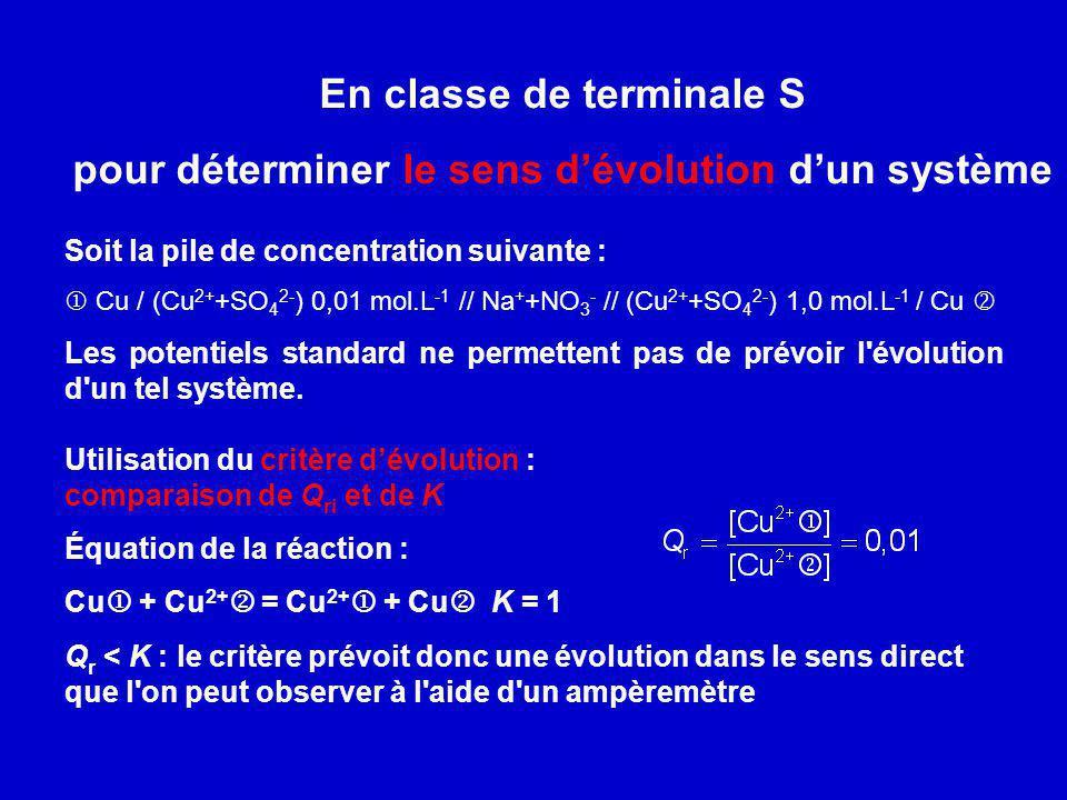 En classe de terminale S pour déterminer le sens d'évolution d'un système