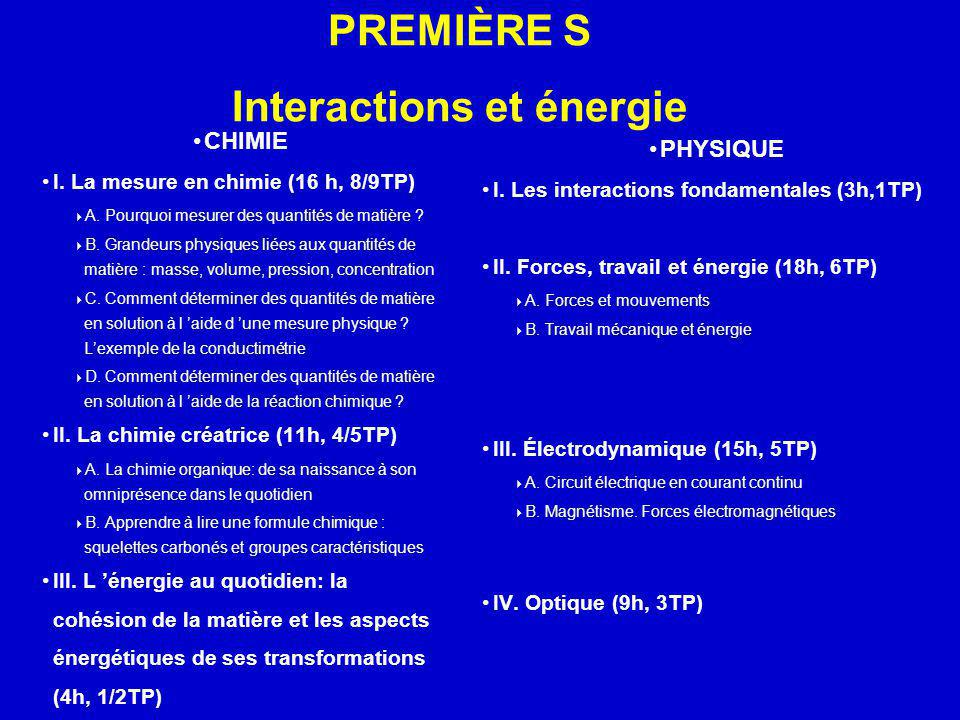 PREMIÈRE S Interactions et énergie