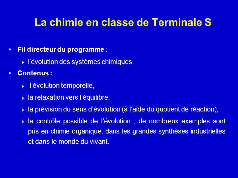 La chimie en classe de Terminale S