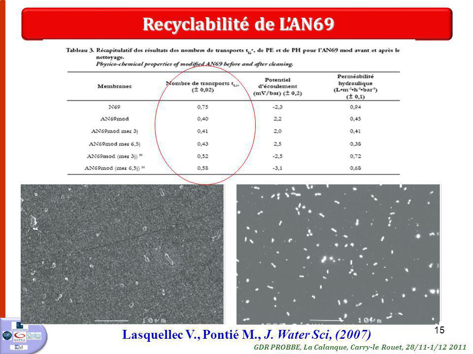 Lasquellec V., Pontié M., J. Water Sci, (2007)