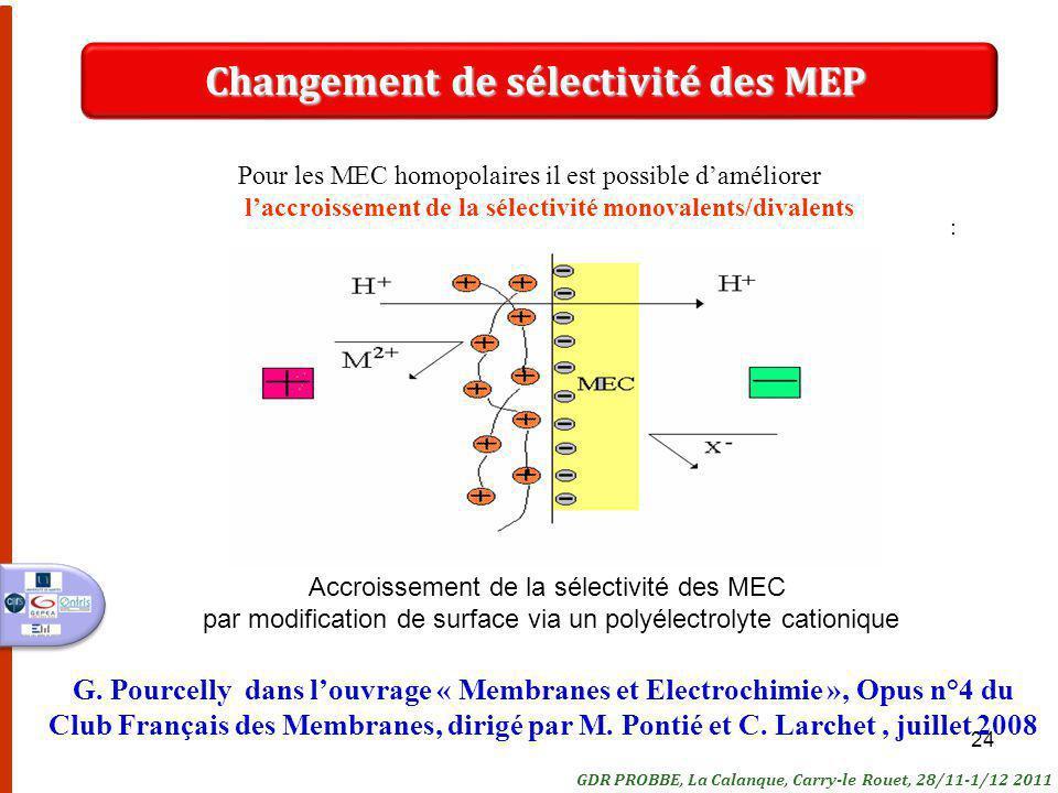 Changement de sélectivité des MEP