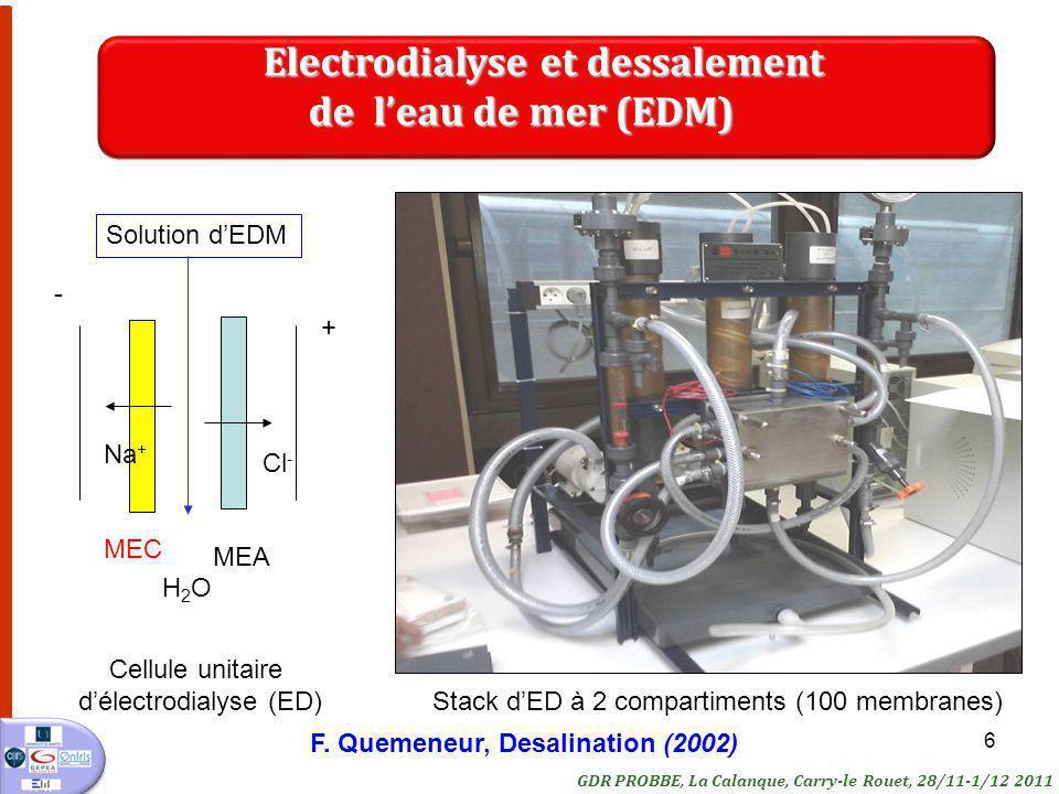 Electrodialyse et dessalement F. Quemeneur, Desalination (2002)