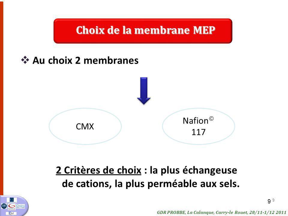 Choix de la membrane MEP