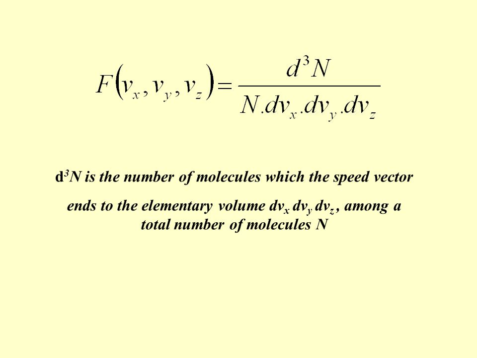 d3N is the number of molecules which the speed vector