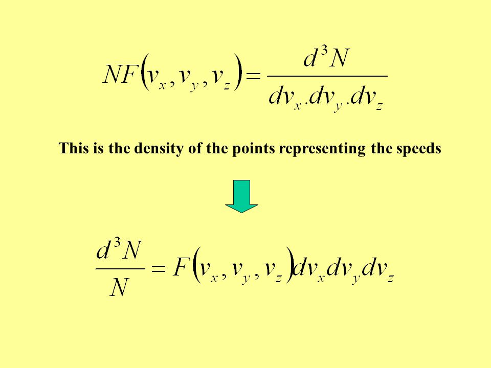 This is the density of the points representing the speeds
