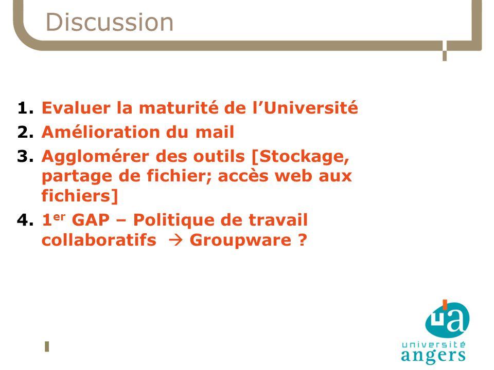 Discussion Evaluer la maturité de l'Université Amélioration du mail