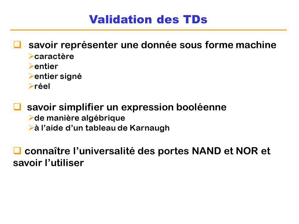 Validation des TDs savoir représenter une donnée sous forme machine