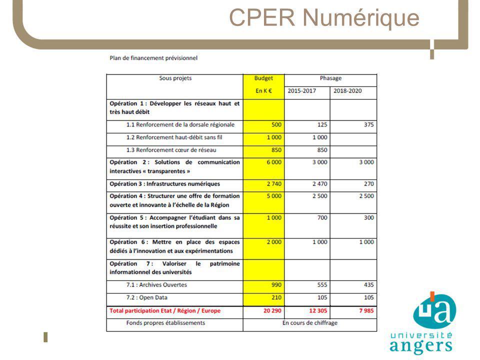 CPER Numérique