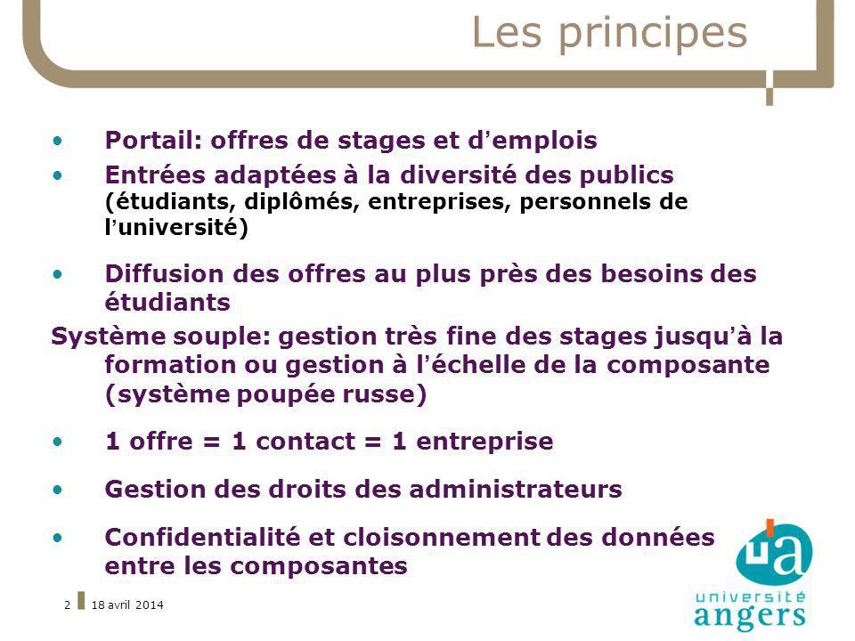 Les principes Portail: offres de stages et d'emplois