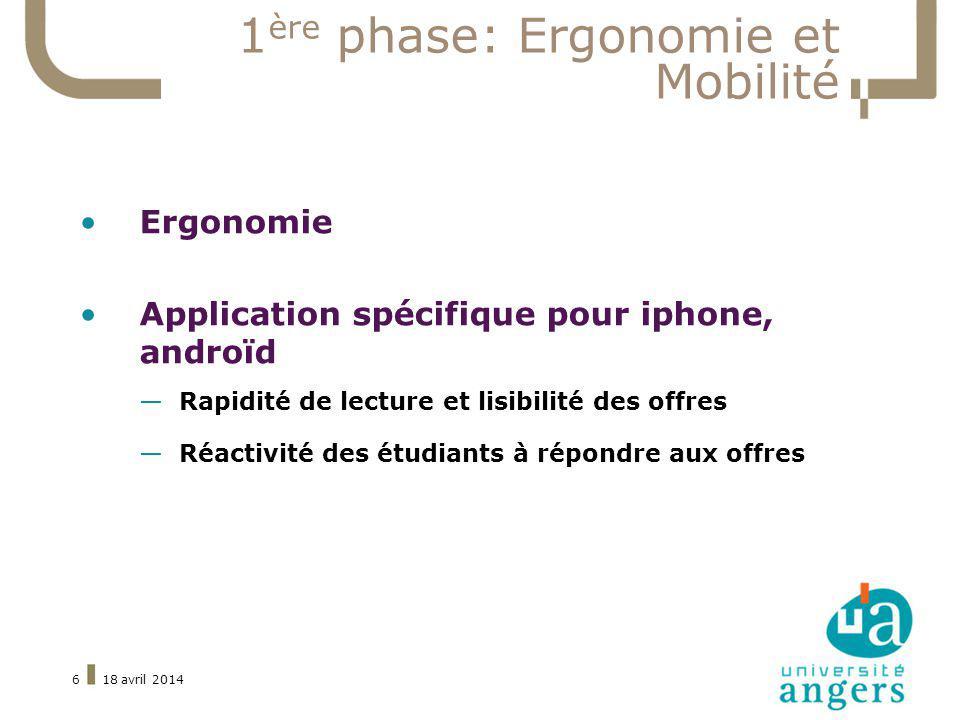 1ère phase: Ergonomie et Mobilité