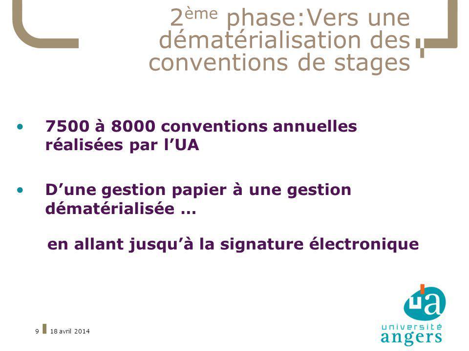 2ème phase:Vers une dématérialisation des conventions de stages
