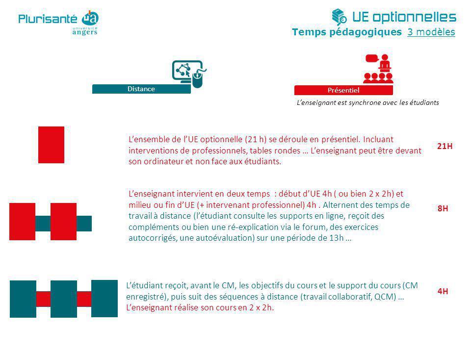 UE optionnelles Temps pédagogiques 3 modèles