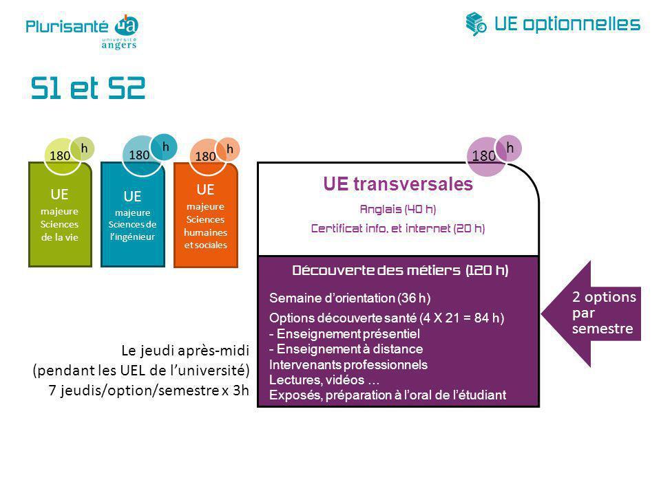 S1 et S2 UE optionnelles UE transversales
