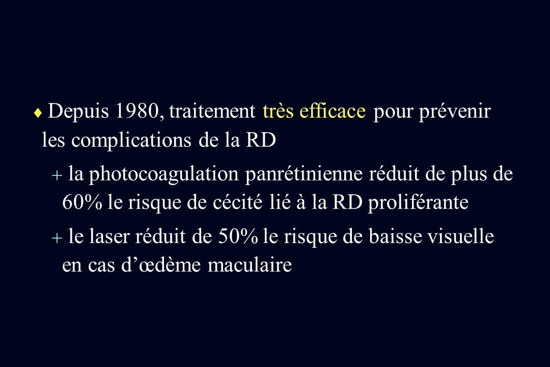Depuis 1980, traitement très efficace pour prévenir les complications de la RD