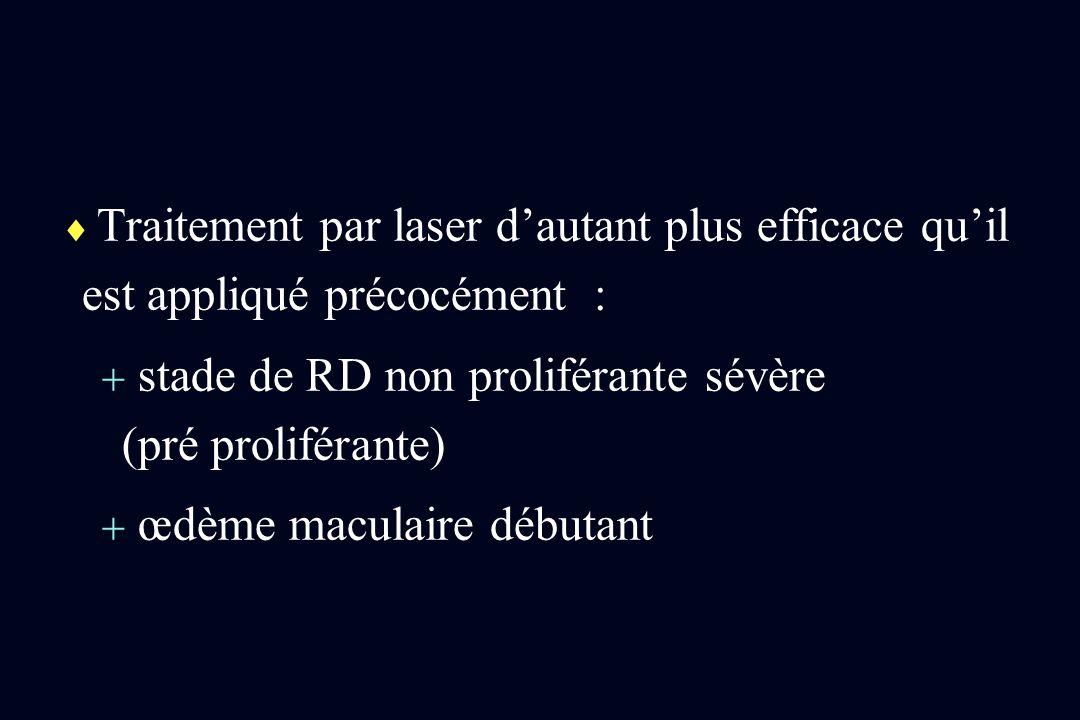 Traitement par laser d'autant plus efficace qu'il est appliqué précocément :