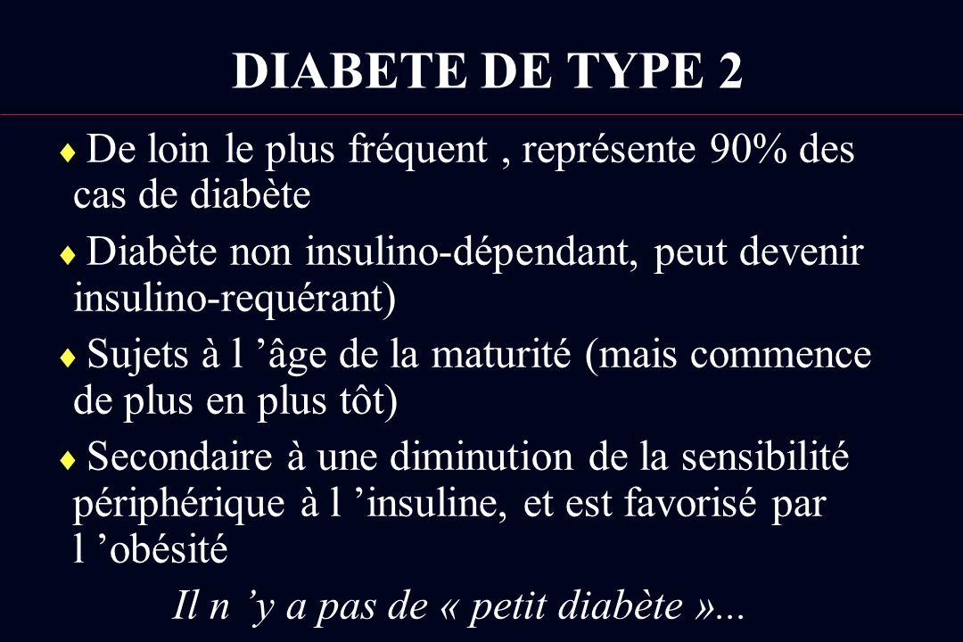 DIABETE DE TYPE 2 De loin le plus fréquent , représente 90% des cas de diabète. Diabète non insulino-dépendant, peut devenir insulino-requérant)