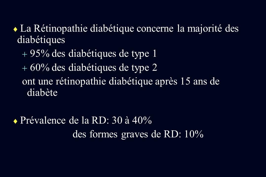 La Rétinopathie diabétique concerne la majorité des diabétiques