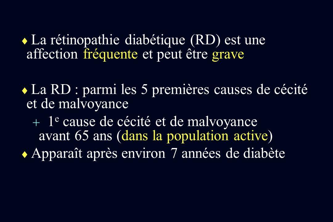 La rétinopathie diabétique (RD) est une affection fréquente et peut être grave