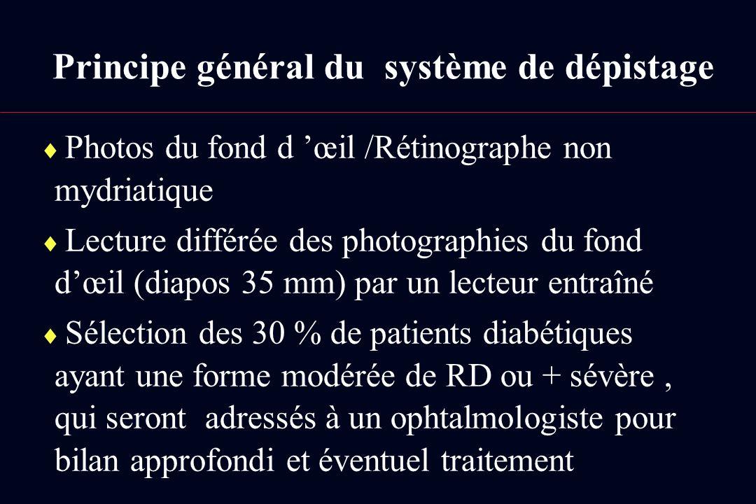 Principe général du système de dépistage
