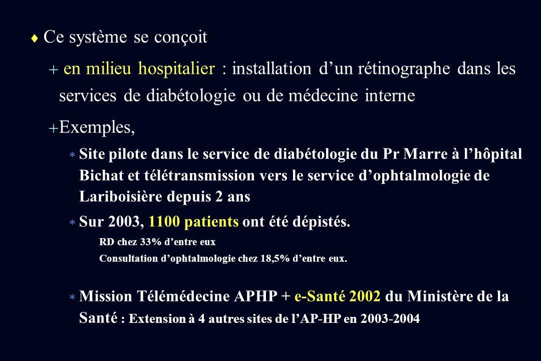 Ce système se conçoit en milieu hospitalier : installation d'un rétinographe dans les services de diabétologie ou de médecine interne.