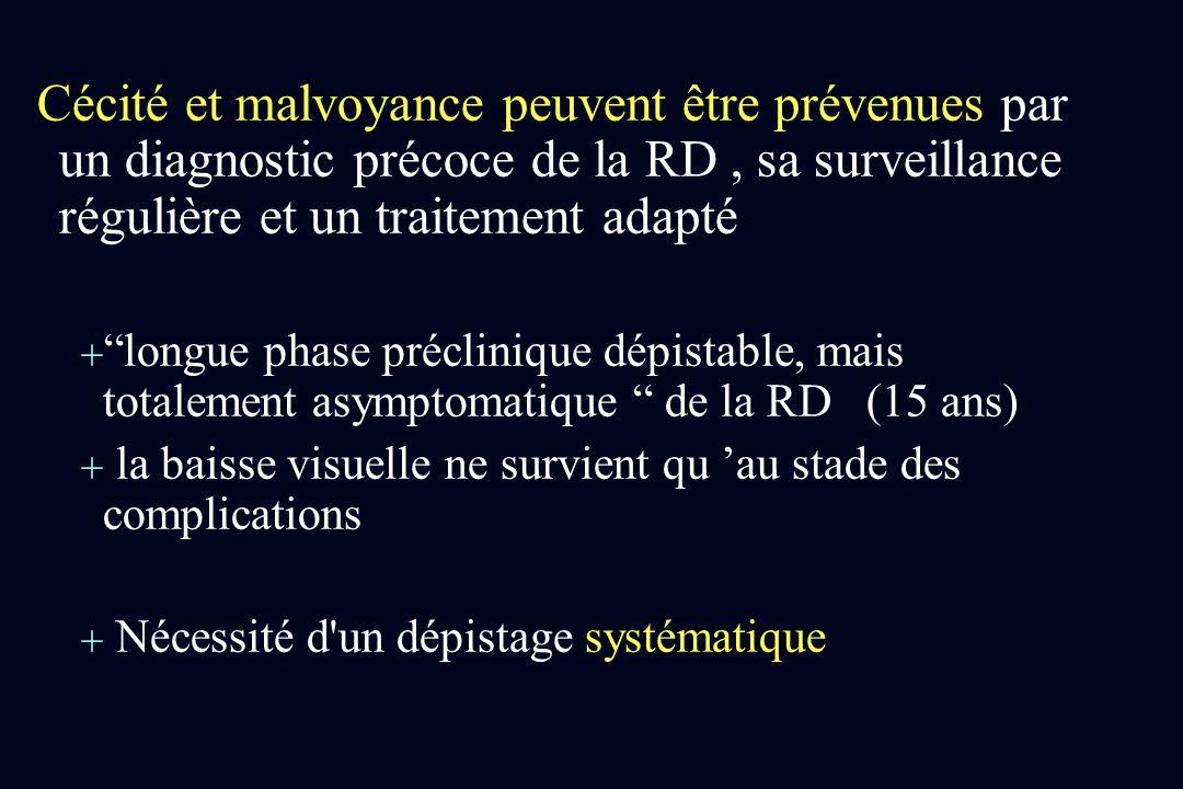 Cécité et malvoyance peuvent être prévenues par un diagnostic précoce de la RD , sa surveillance régulière et un traitement adapté