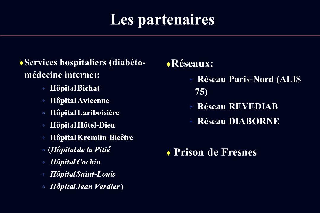 Les partenaires Réseaux: Prison de Fresnes
