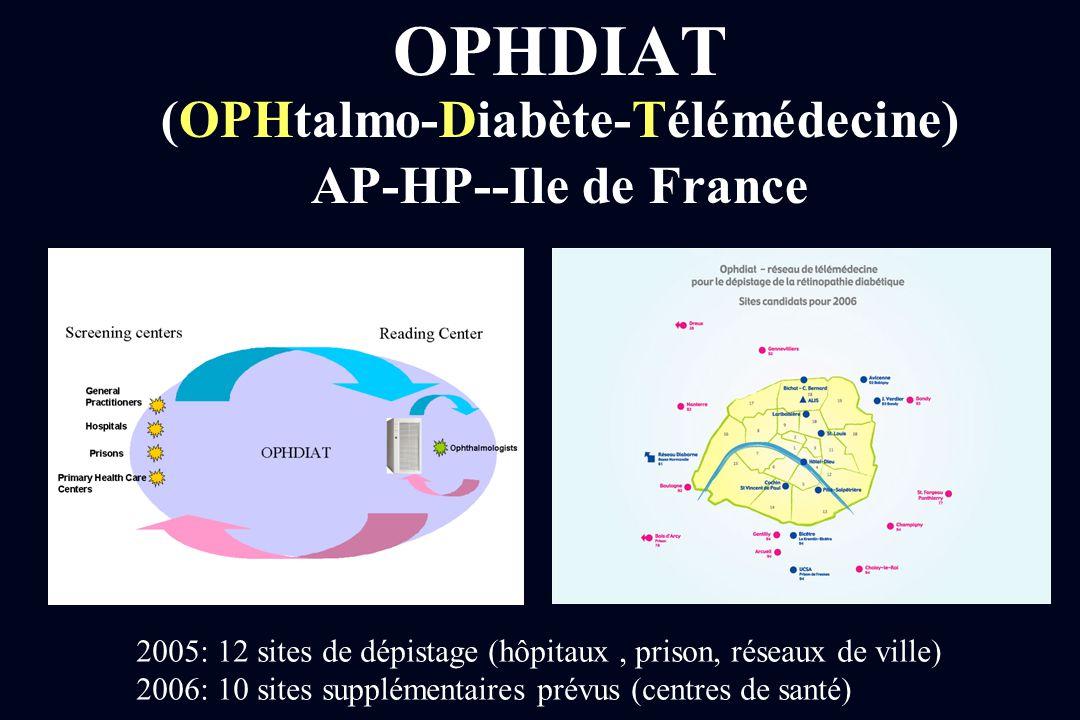 OPHDIAT (OPHtalmo-Diabète-Télémédecine) AP-HP--Ile de France