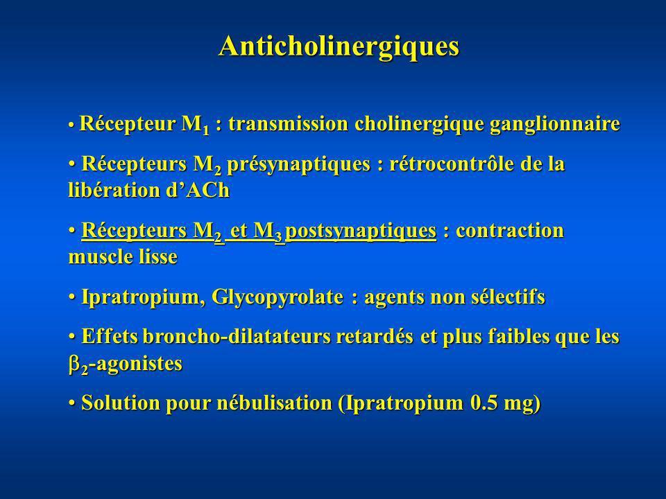 Anticholinergiques Récepteur M1 : transmission cholinergique ganglionnaire. Récepteurs M2 présynaptiques : rétrocontrôle de la libération d'ACh.