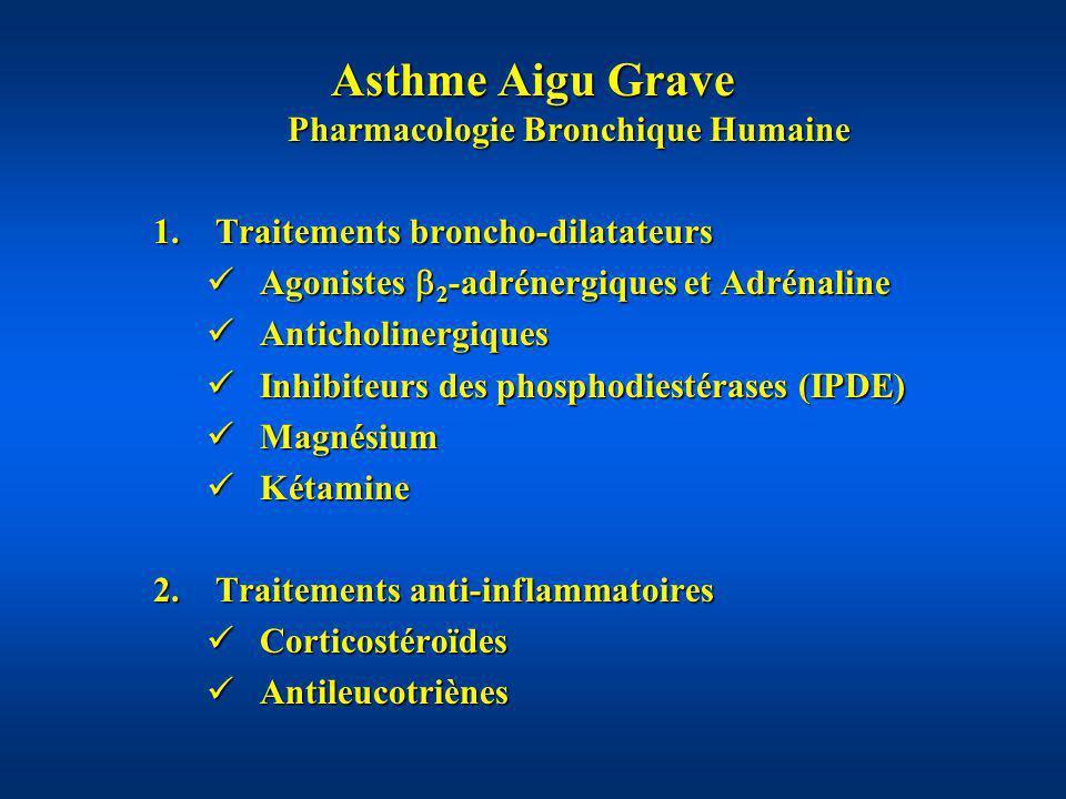 Asthme Aigu Grave Pharmacologie Bronchique Humaine