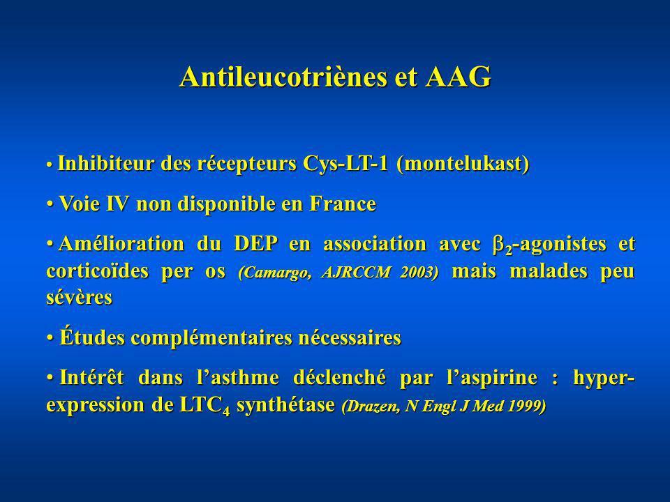 Antileucotriènes et AAG