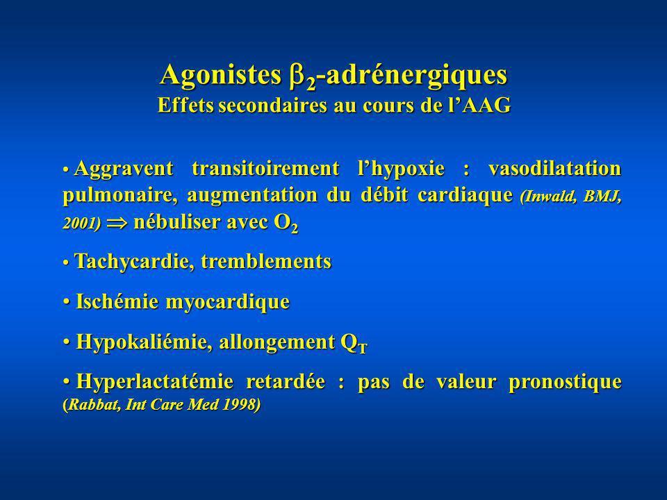 Agonistes 2-adrénergiques Effets secondaires au cours de l'AAG